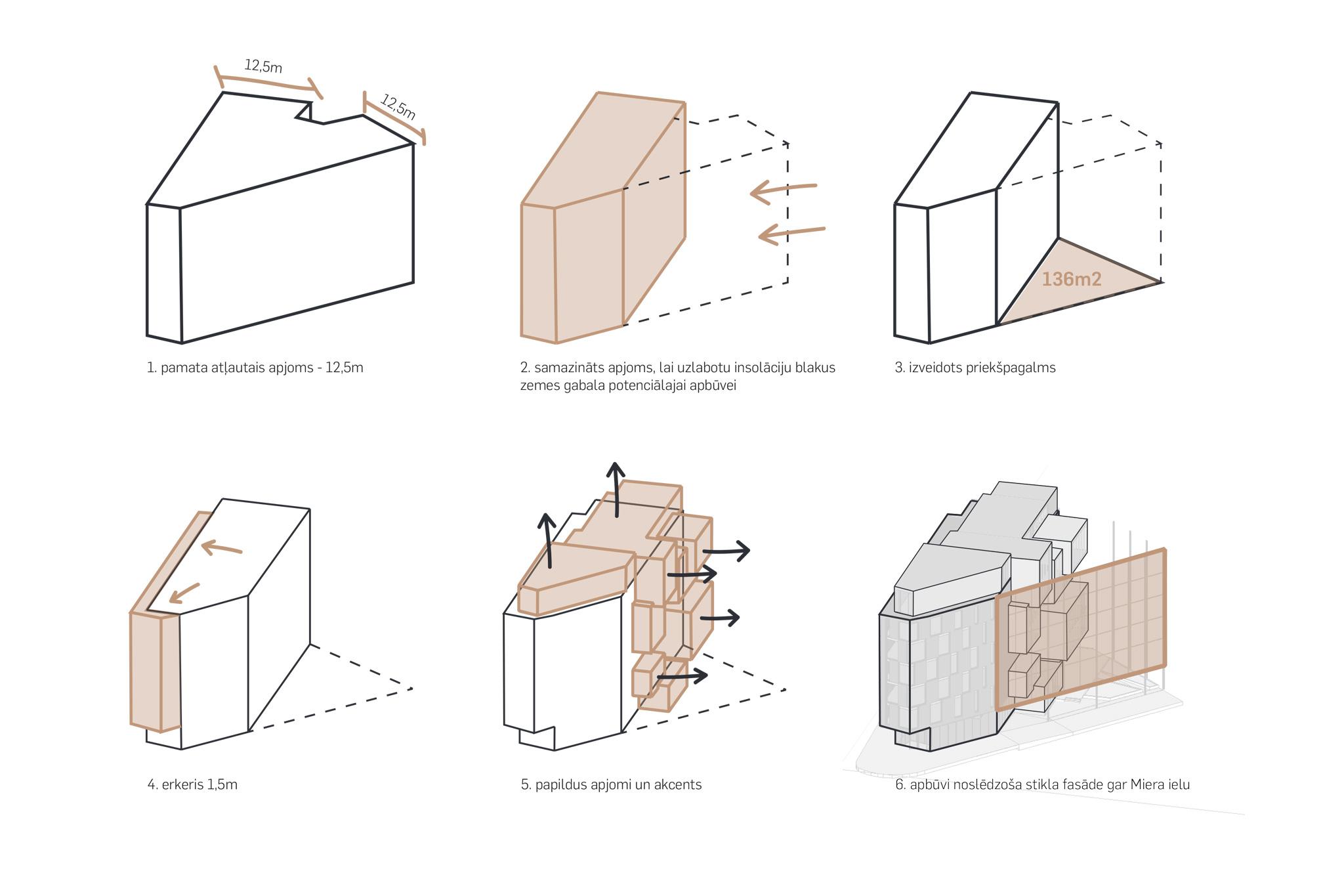 diagramma_apjomi