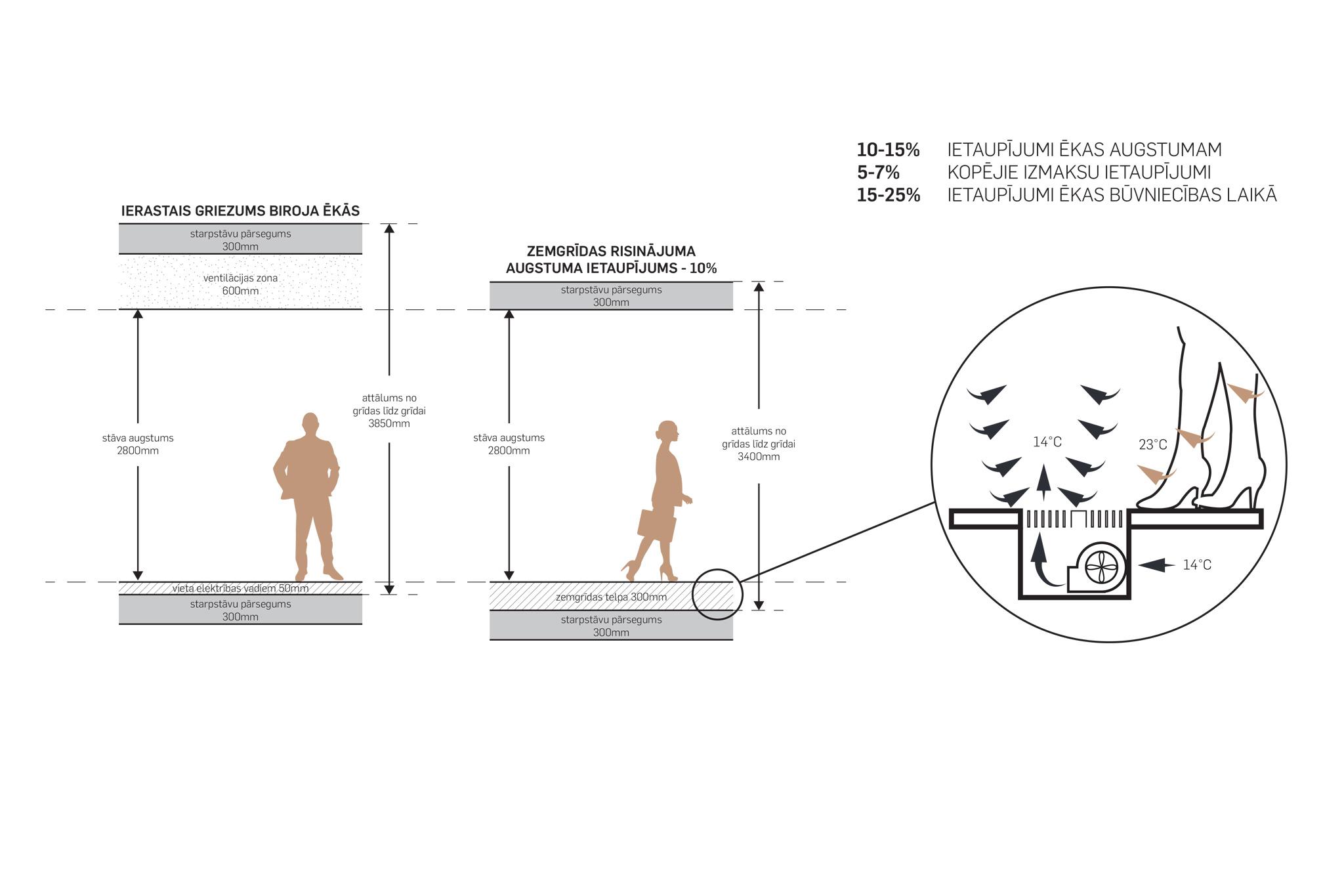 diagramma_greizums